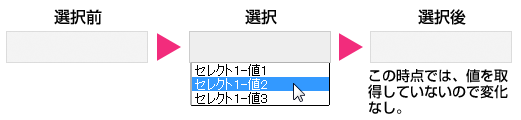 selectとjqueryで装飾