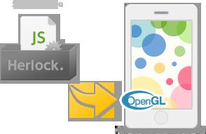 Javascript&OpenGLで作るネイティブアプリ