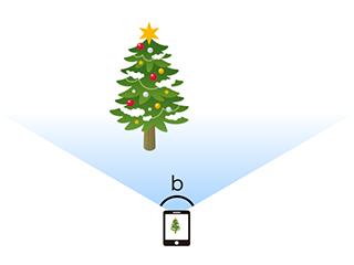 画角b=60