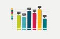 職種別人気記事ランキング2013