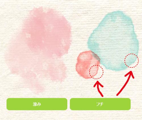 Photoshopで水彩風イラストを ... : 色の作り方 絵の具 : すべての講義
