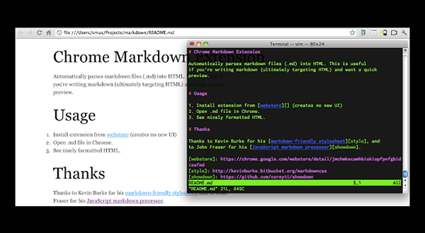 Markdown Preview Plus