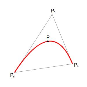 2次ベジェ曲線