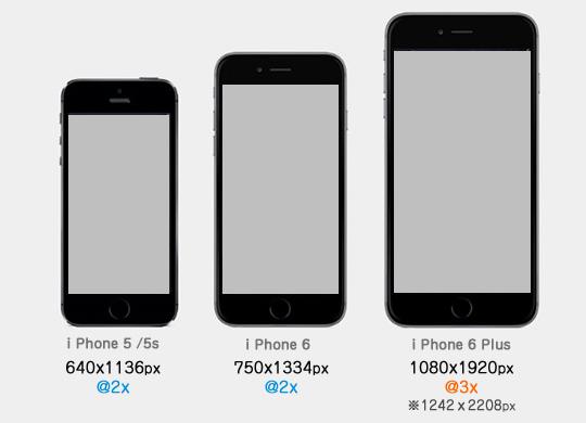 iPhone6とPlusの画面サイズ比較