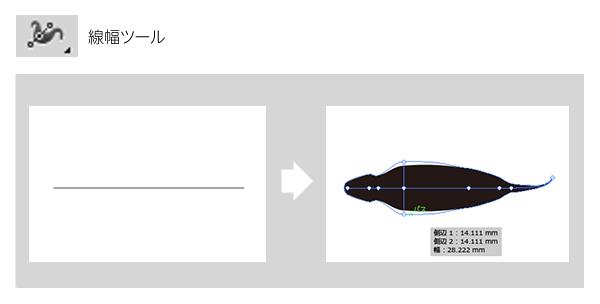 線幅ツール