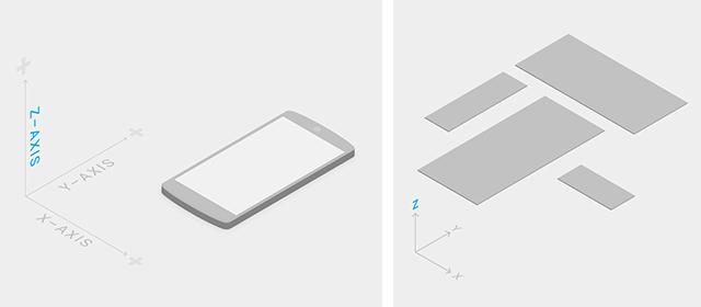 マテリアルデザインとは「物質的なデザイン」であること