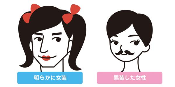 もう性別迷子なんて言わせないすぐに描ける男性キャラ顔編