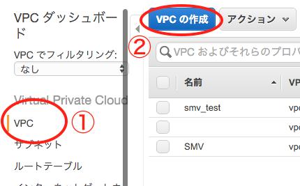 VPCの作成