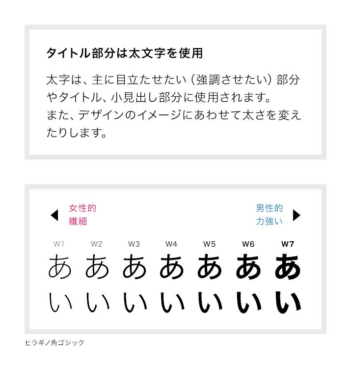 太字は、主にタイトル、小見出しなどに使用