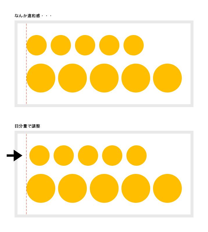 デザインの整列時の注意点