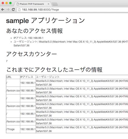 Sampleアプリケーション
