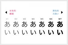 【Webデザイン入門 5】太字フォントの基礎