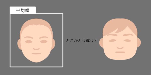 平均顔の比較