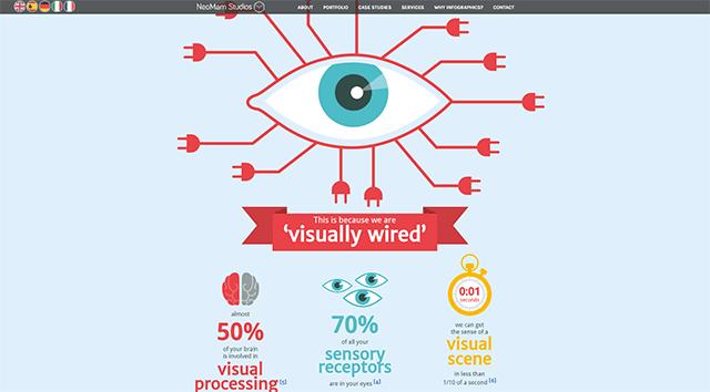 脳がインフォグラフィックを欲する理由