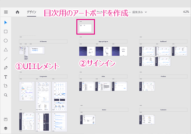 Adobe XDの目次用アートボード作成