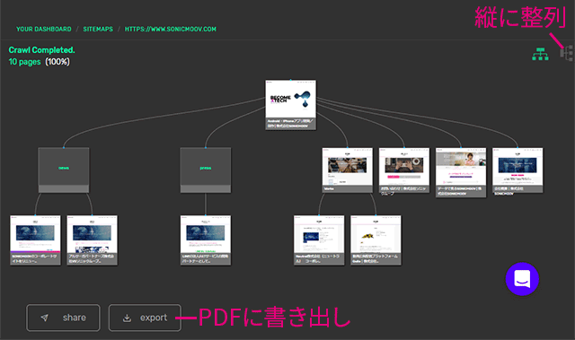 VisualSitemapsで視覚化されたサイトマップ