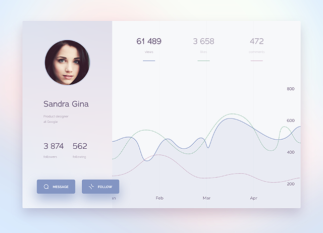 Dashboards by Yaroslav Lozovoi for Adobe XD