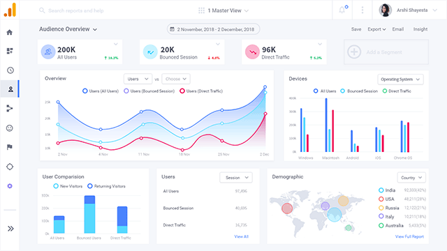 Free UI Kit Google Analytics Redesign (Adobe XD)