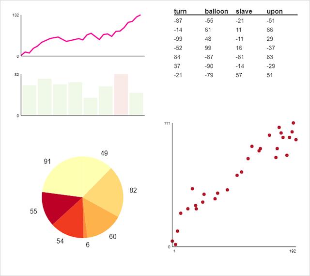 Odin Chartのサンプルチャート