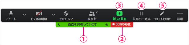 Zoomの画面共有操作パネル